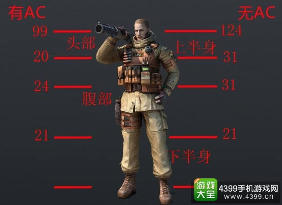 CF手游MG3翔龙枪械伤害