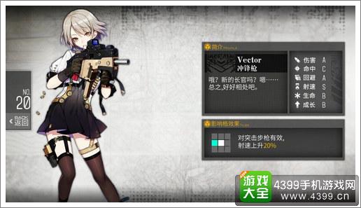 少女前线冲锋枪公式