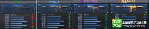 生死狙击手游M4A1解析