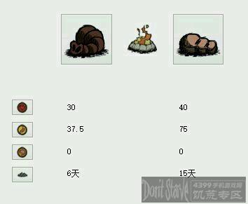 饥荒火烤食物的属性变化图大全