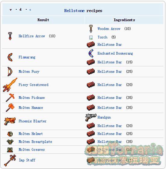 泰拉瑞亚地狱石有什么用 地狱石头合成表大全
