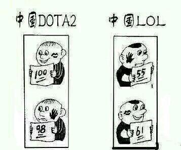 中国DOTA2