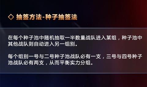 王者荣耀KPL春季赛