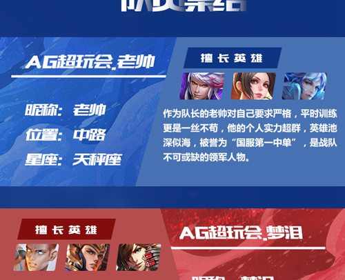 王者荣耀AG超玩会战队介绍