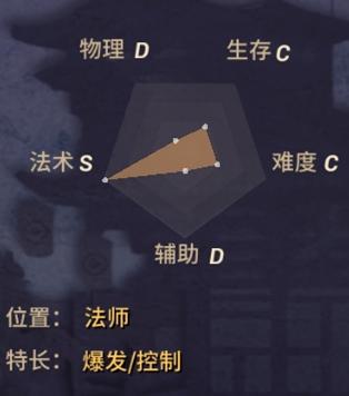 决战平安京大天狗