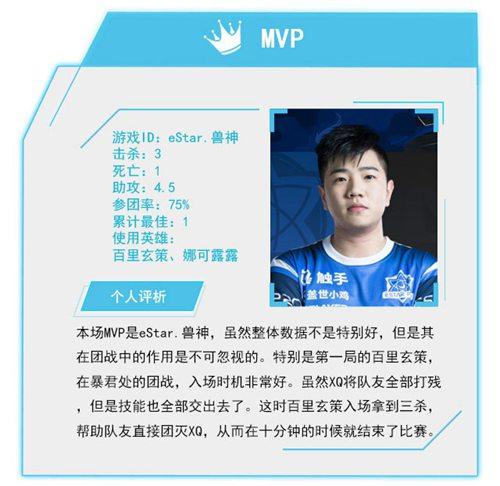 王者荣耀KPL秋季赛比赛战报