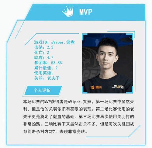 王者荣耀KPL秋季赛战报