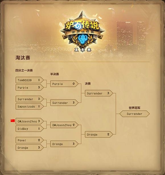 炉石传说世锦赛冠军卡组