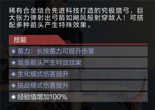 CF手游风之子数据5