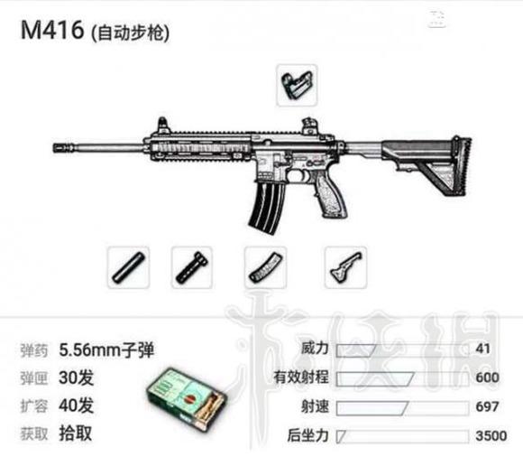 和平精英突击步枪对比分析