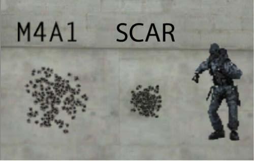CF手游scar落雪测评5