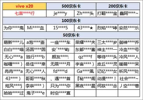 《决战平安京》获奖名单