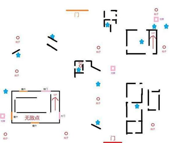 军工厂平面图