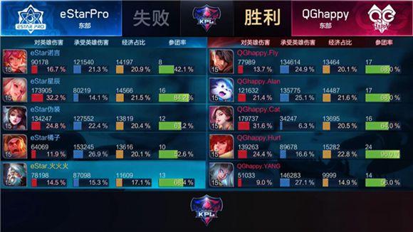 王者荣耀KPL春季赛战报快讯