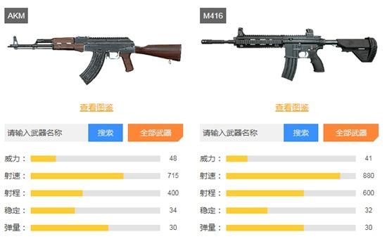 和平精英M416和AKM