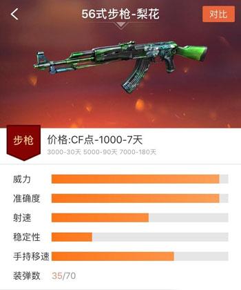 CF手游新枪1