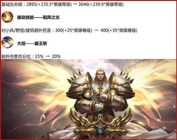 王者荣耀520活动