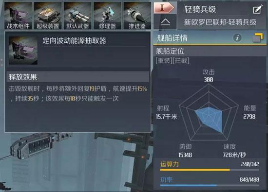 第二银河轻骑兵级舰船装配推荐