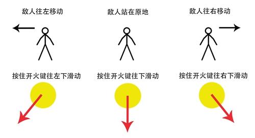 CF手游手搓压枪方法示意图